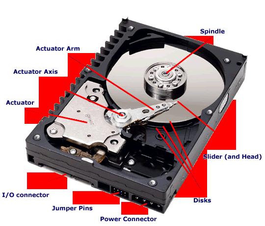 open-hard-drive