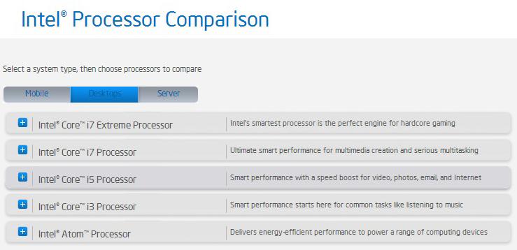 comparatie-procesoare-intel