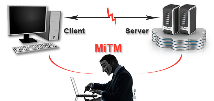 man-in-the-middle-malware